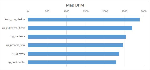 4 - map DPM