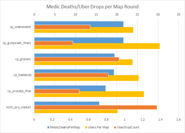 4- medic by map